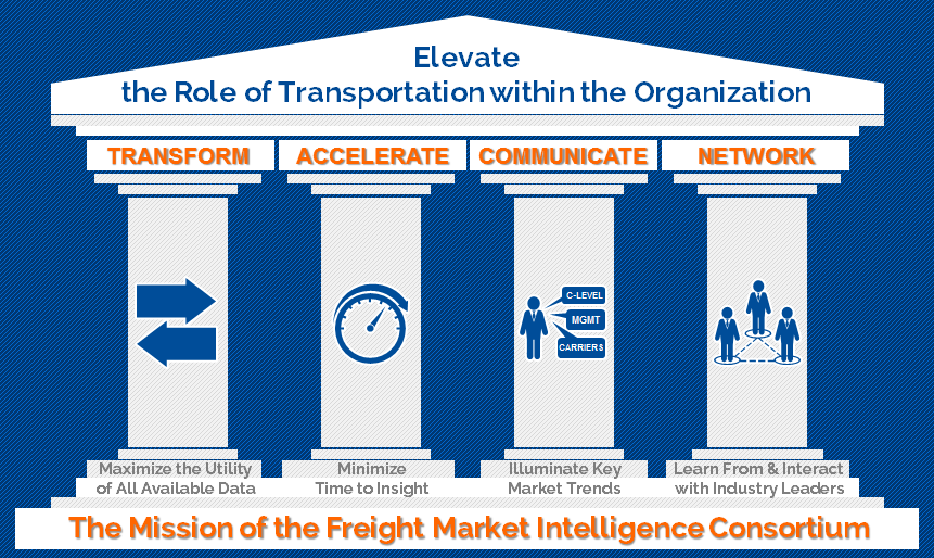 Freight-Market-Competency-Chainalytics