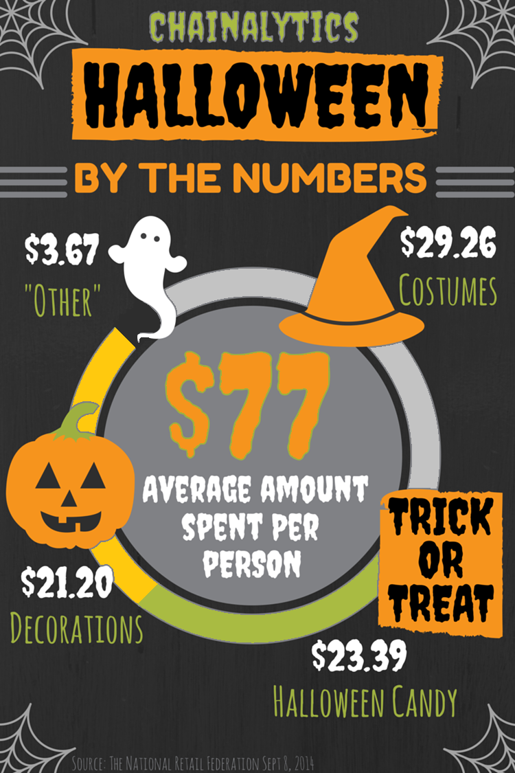 Supply-Chain-Halloween