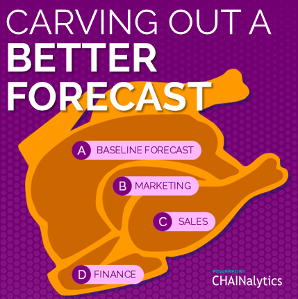 [Webinar] A Guide to Carving Out A Better Forecast