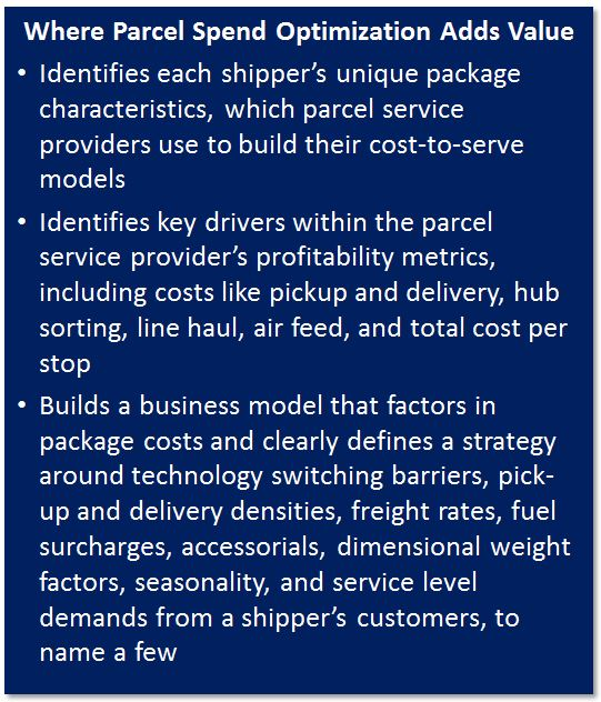 Where Parcel Spend Adds Value